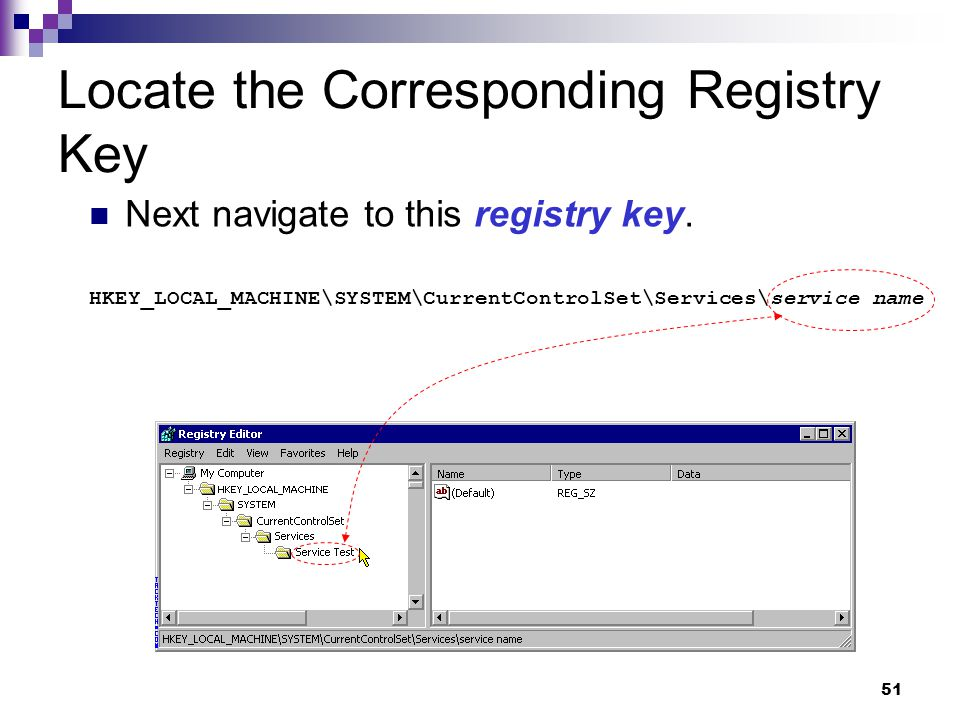 Locate the Corresponding Registry Key