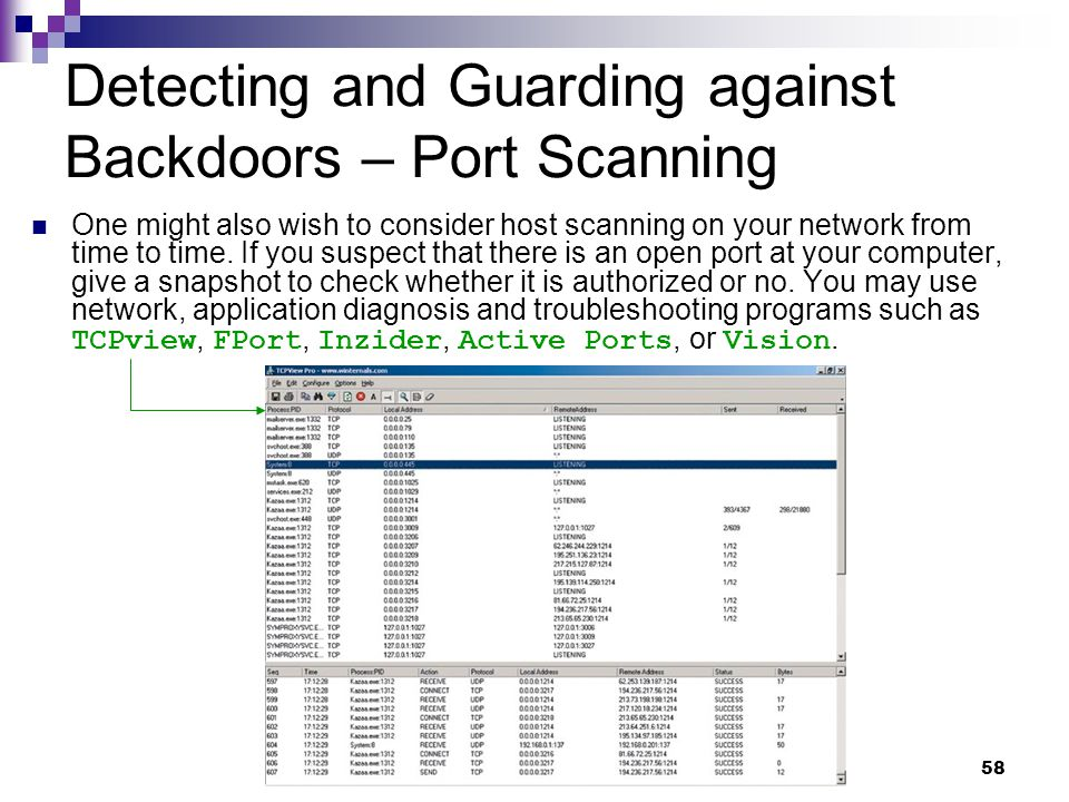 Detecting and Guarding against Backdoors – Port Scanning