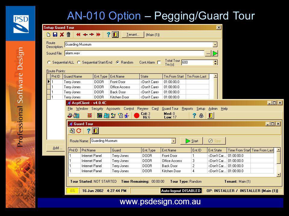 AN-010 Option – Pegging/Guard Tour