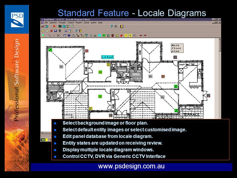 Standard Feature - Locale Diagrams