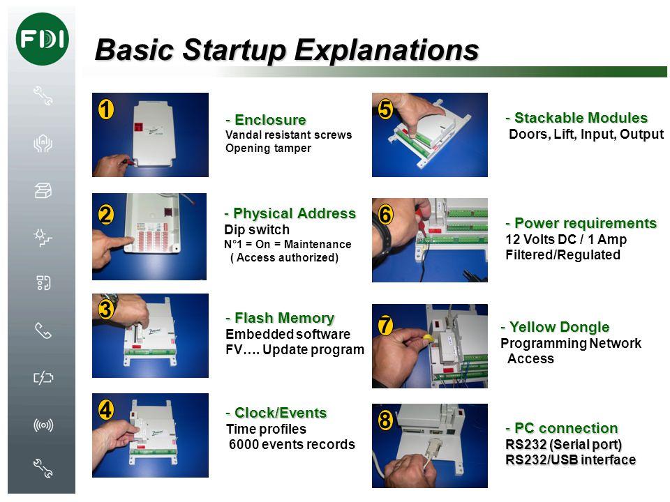 Basic Startup Explanations
