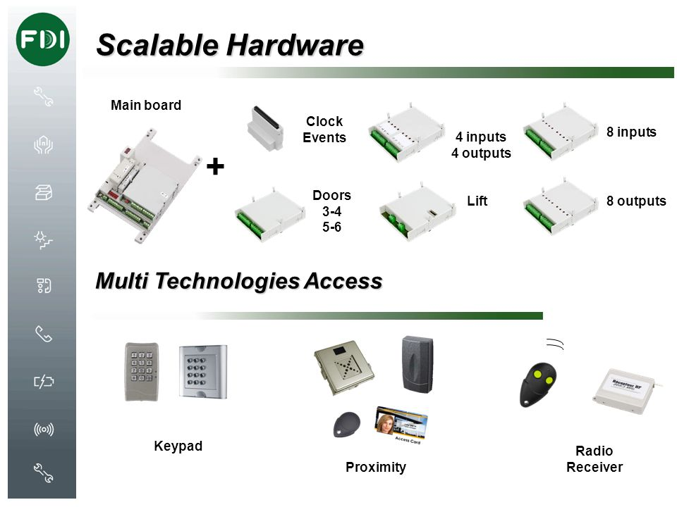 + Scalable Hardware Multi Technologies Access Main board Clock Events