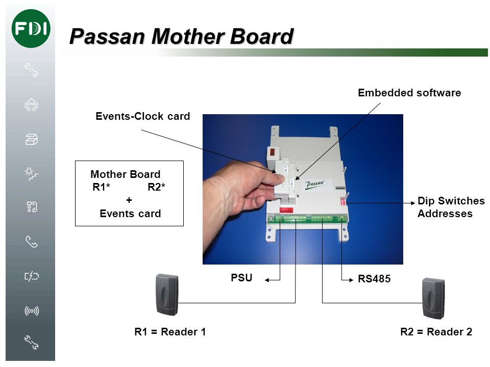 Passan Mother Board Embedded software Events-Clock card Mother Board