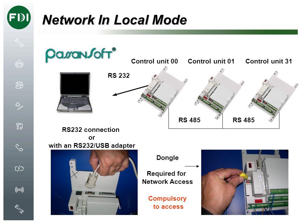 Network In Local Mode Control unit 00 Control unit 01 Control unit 31