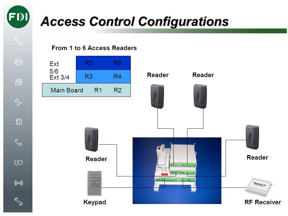 Access Control Configurations