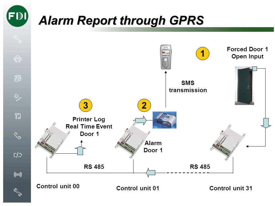 Alarm Report through GPRS