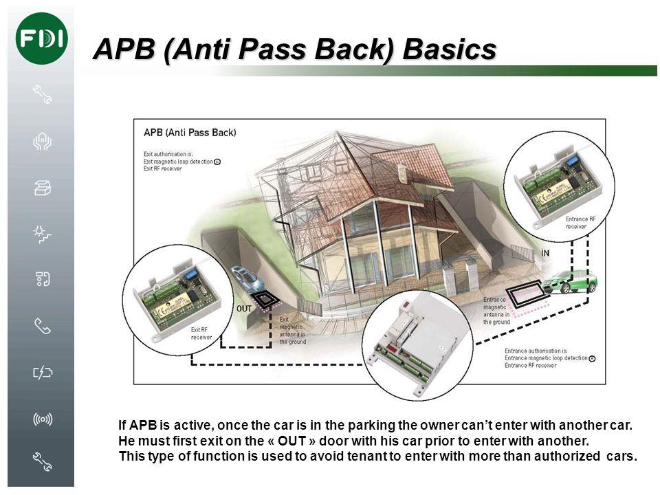 APB (Anti Pass Back) Basics