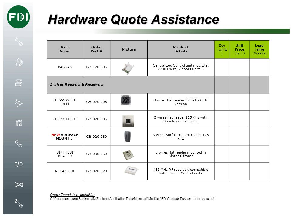 Hardware Quote Assistance