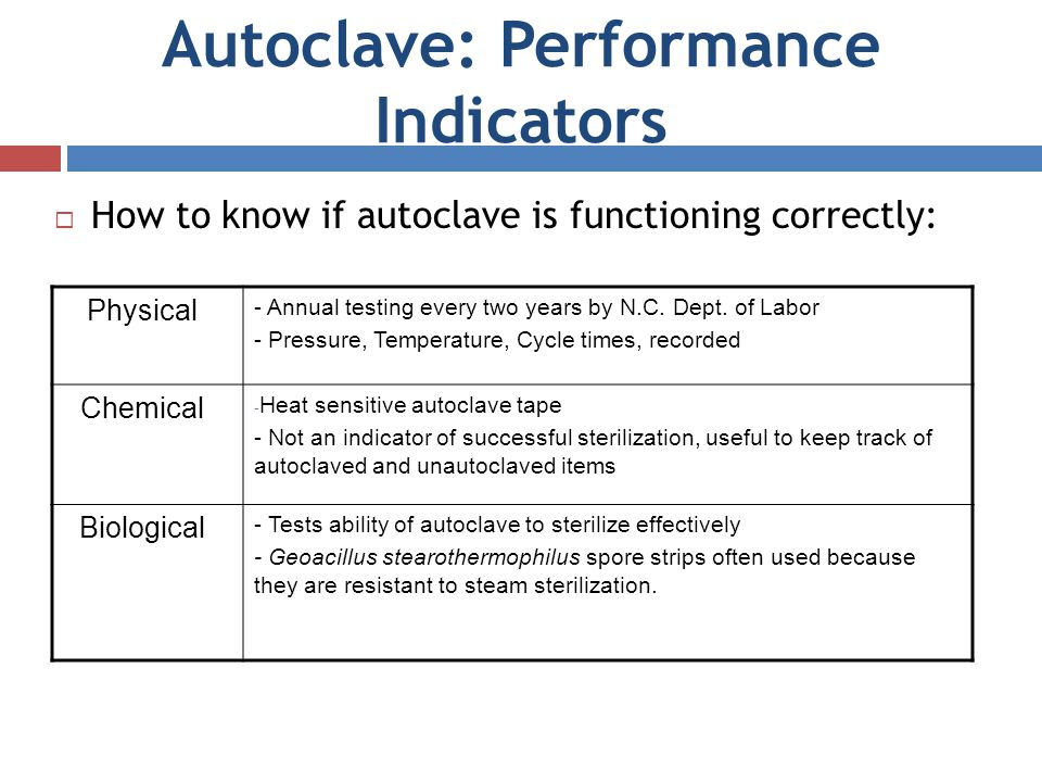 Autoclave: Performance Indicators