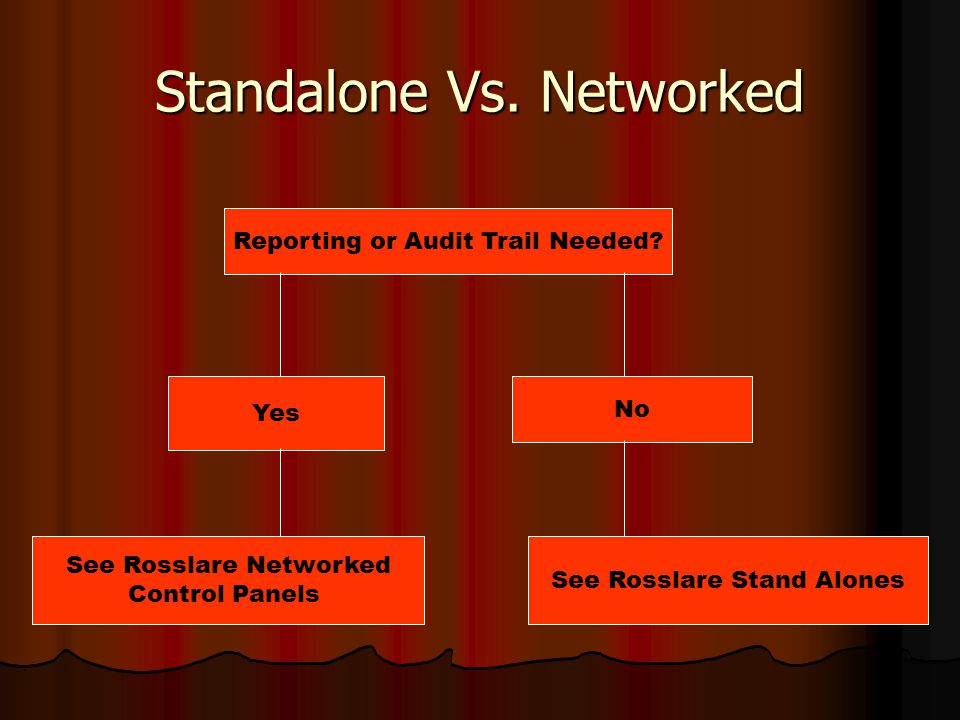 Standalone Vs. Networked