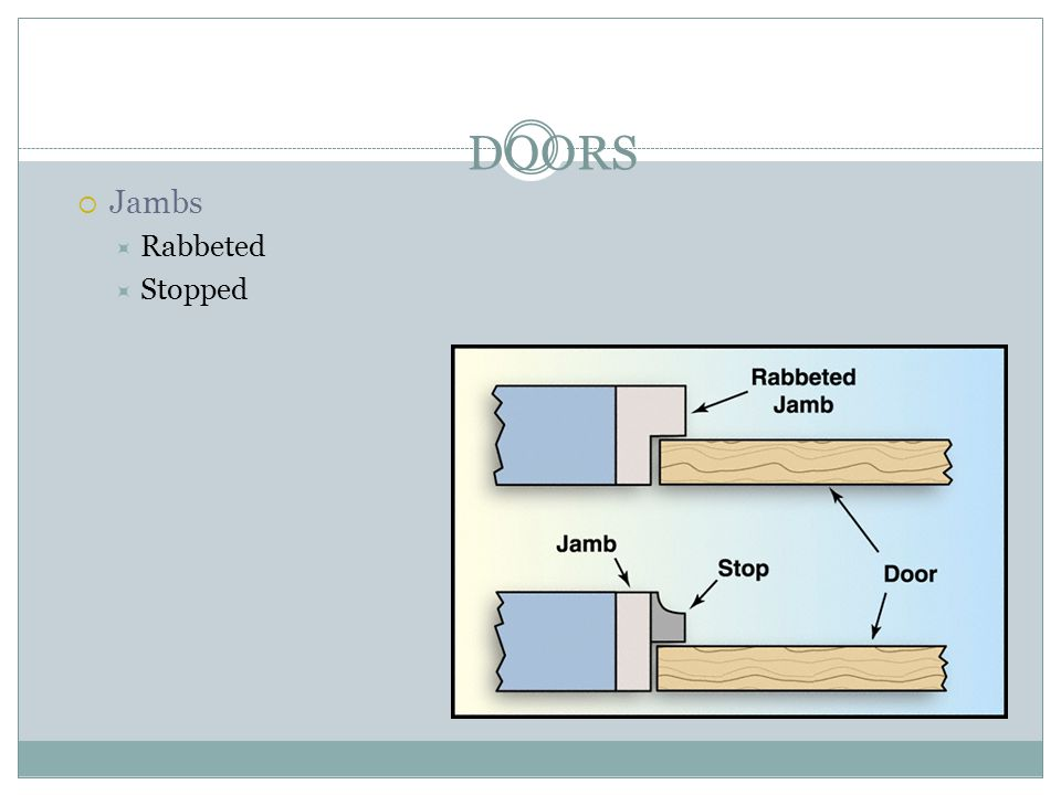 DOORS Jambs Rabbeted Stopped