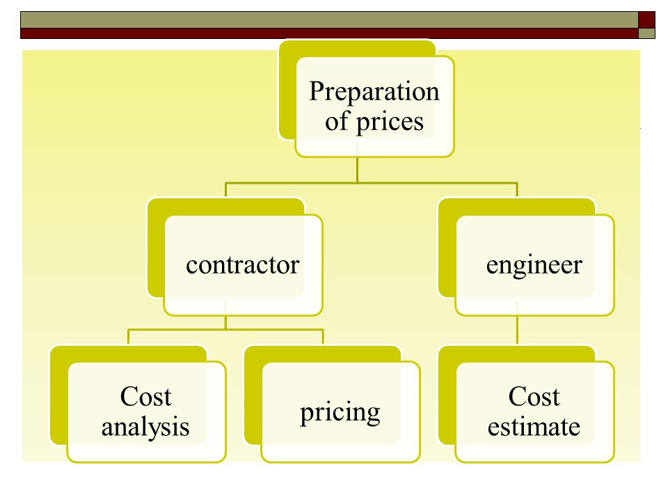 Preparation of prices contractor Cost analysis pricing engineer Cost estimate