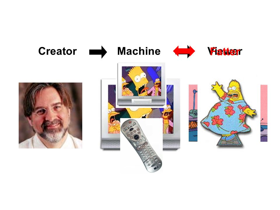 Creator Machine Fatter Viewer