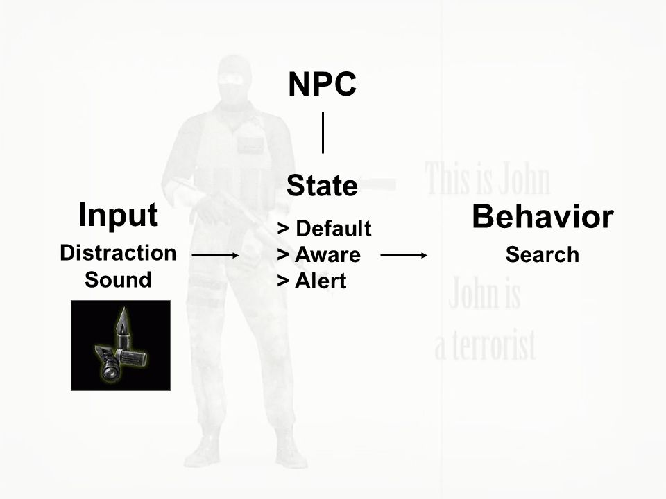 NPC Input Behavior State > Default Distraction Sound > Aware