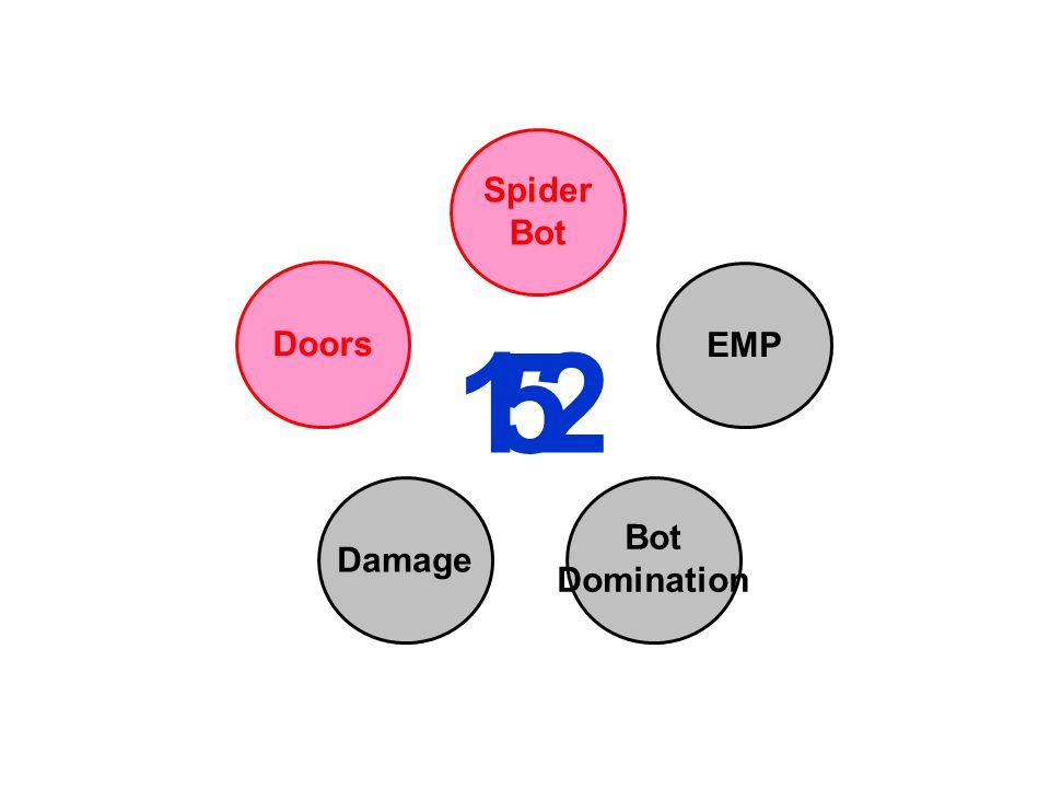 Spider Bot Doors 12 5 EMP Bot Domination Damage