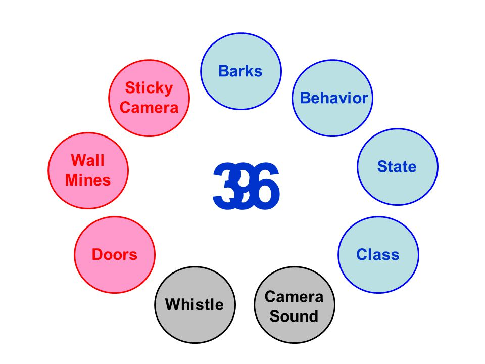 36 9 Barks Sticky Camera Behavior Wall Mines State Doors Class Camera