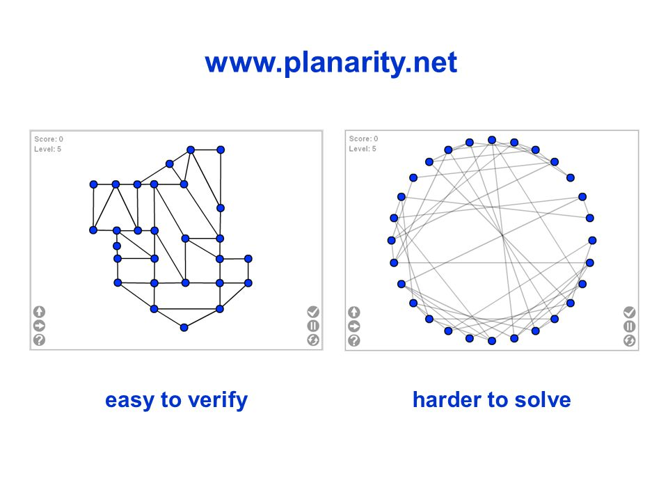 www.planarity.net easy to verify harder to solve