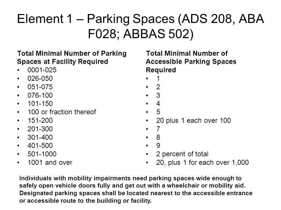 Element 1 – Parking Spaces (ADS 208, ABA F028; ABBAS 502)