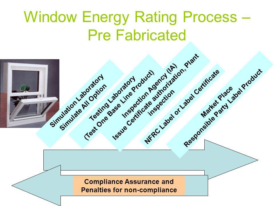 Window Energy Rating Process – Pre Fabricated