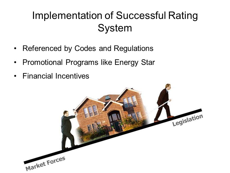 Implementation of Successful Rating System