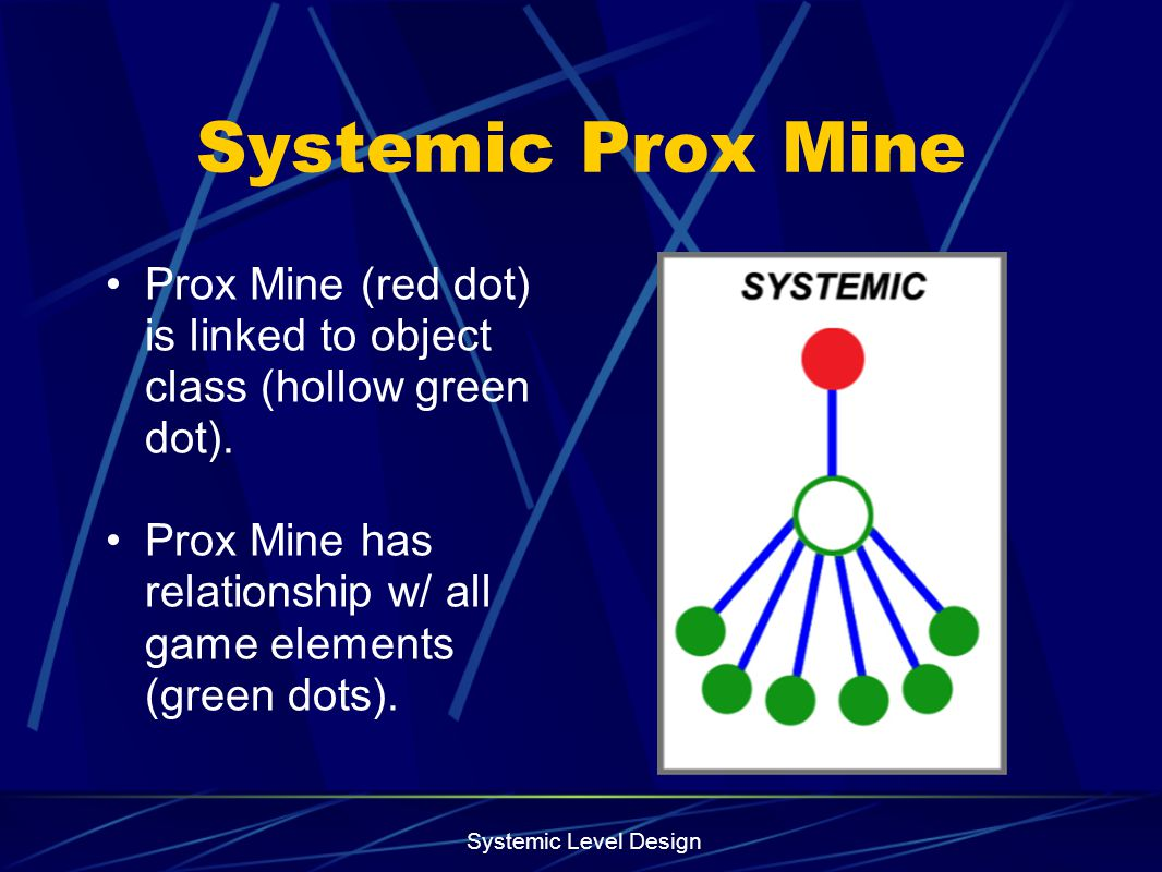 Systemic Prox Mine Prox Mine (red dot) is linked to object class (hollow green dot). Prox Mine has relationship w/ all game elements (green dots).