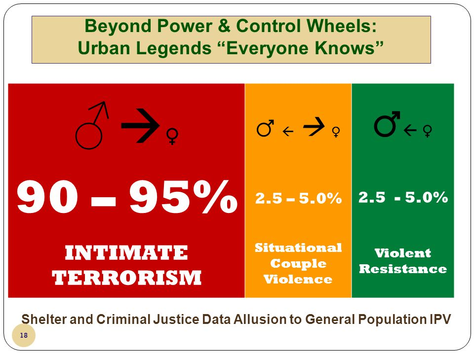 Beyond Power & Control Wheels: Urban Legends Everyone Knows