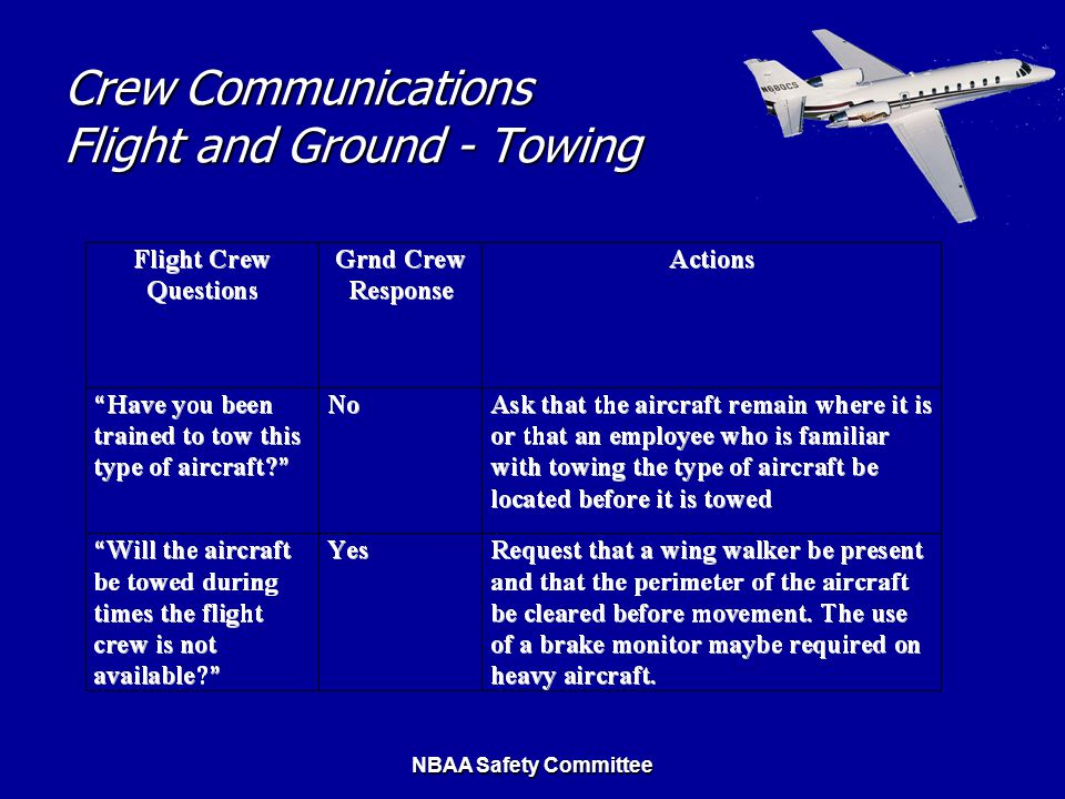 Crew Communications Flight and Ground - Towing