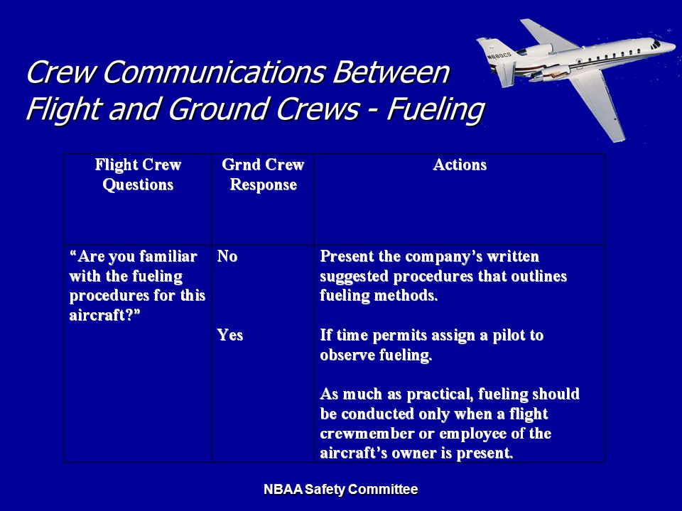 Crew Communications Between Flight and Ground Crews - Fueling