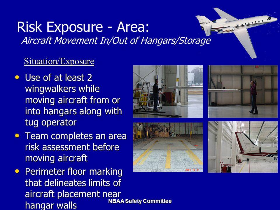 Risk Exposure - Area: Situation/Exposure