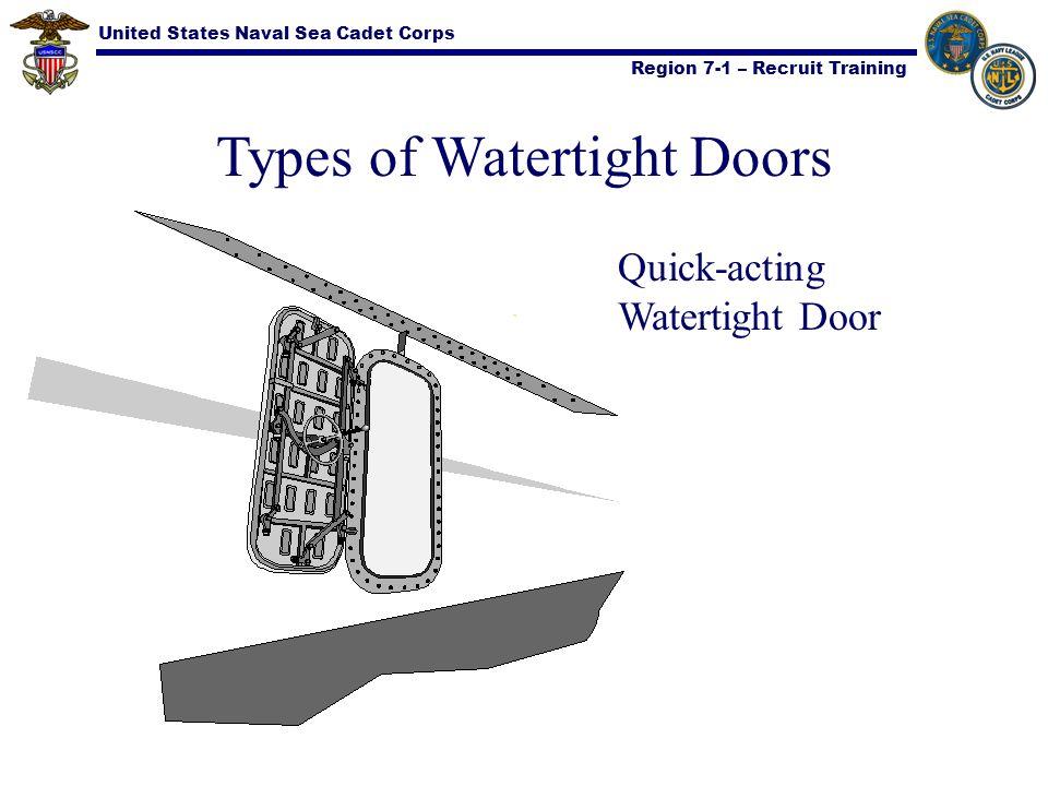 Types of Watertight Doors