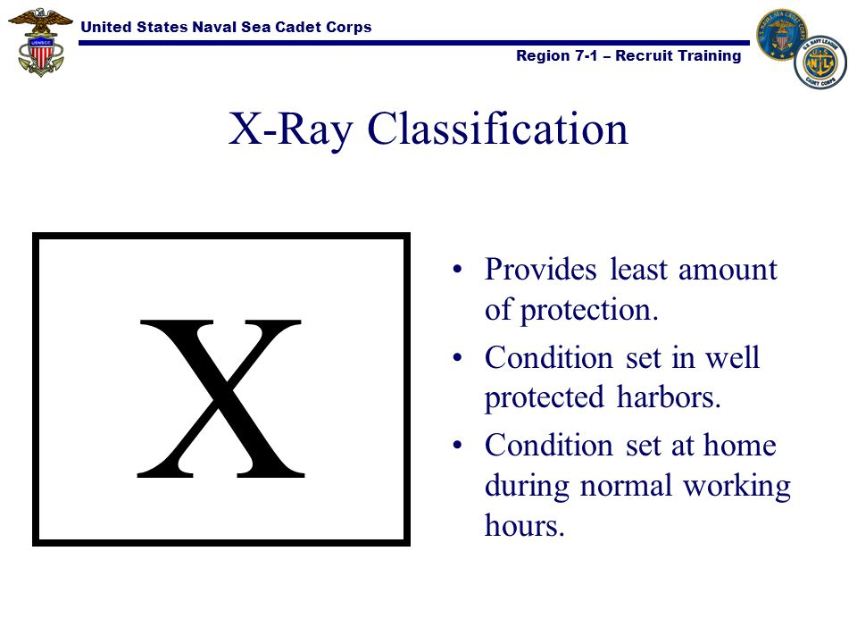 X X-Ray Classification Provides least amount of protection.