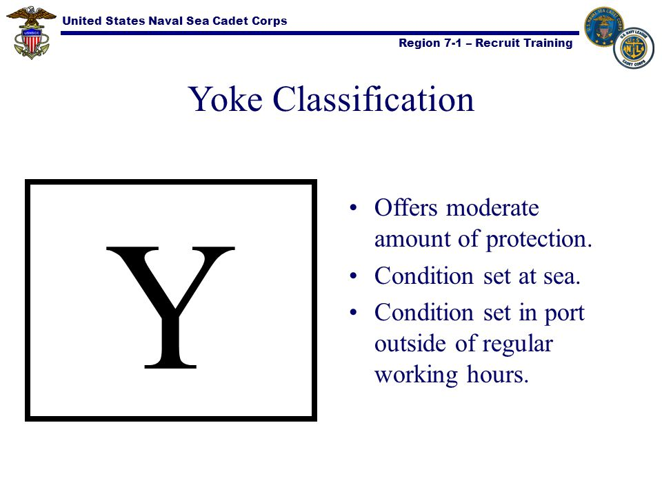 Y Yoke Classification Offers moderate amount of protection.