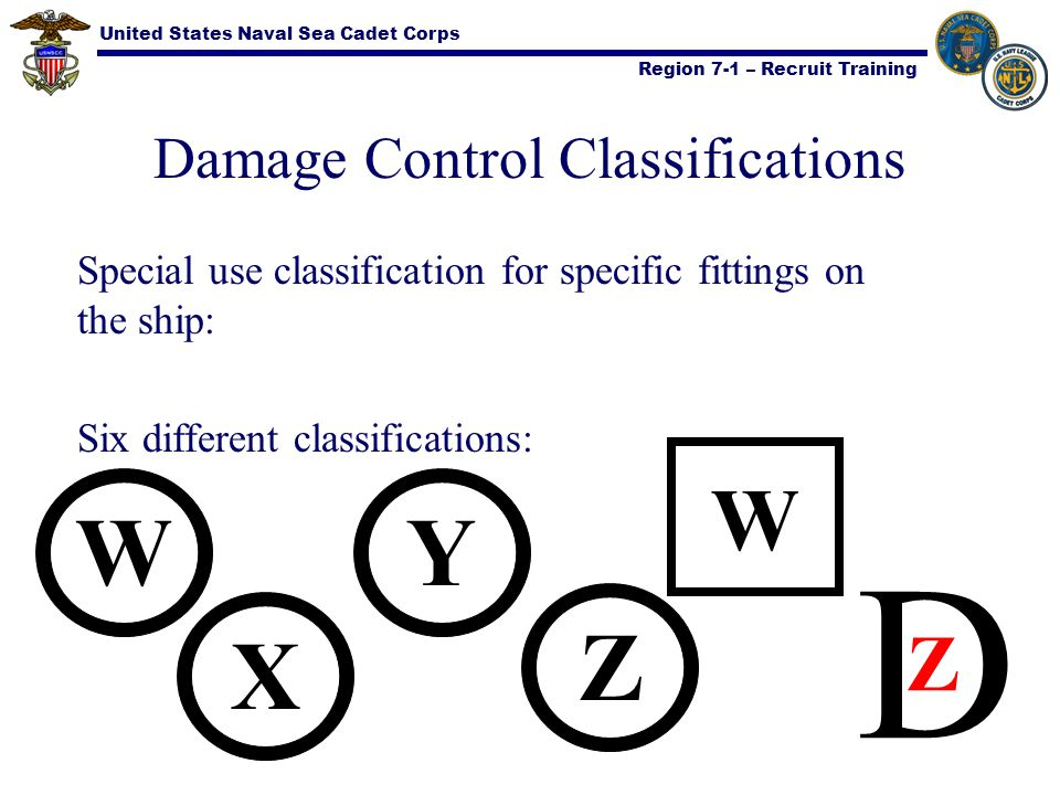 Damage Control Classifications