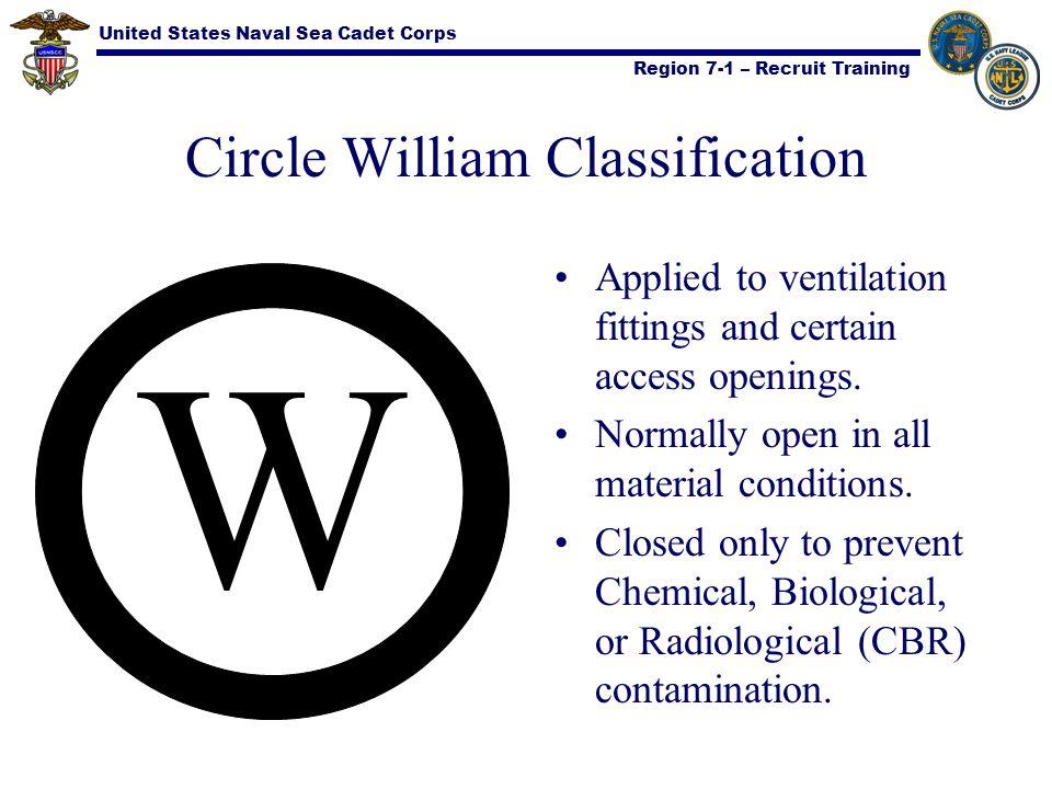 Circle William Classification