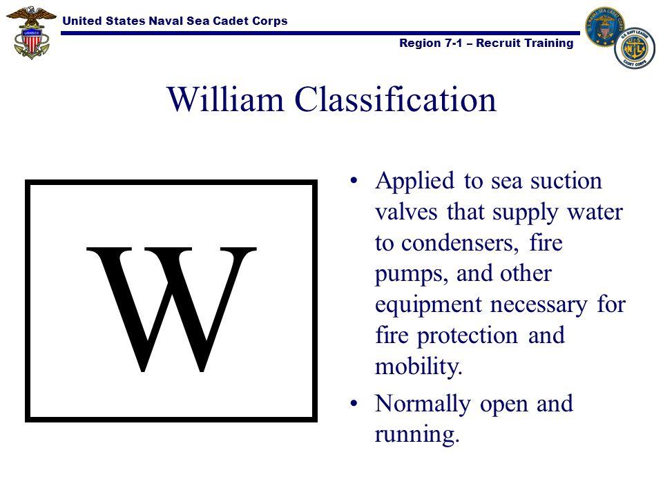 William Classification