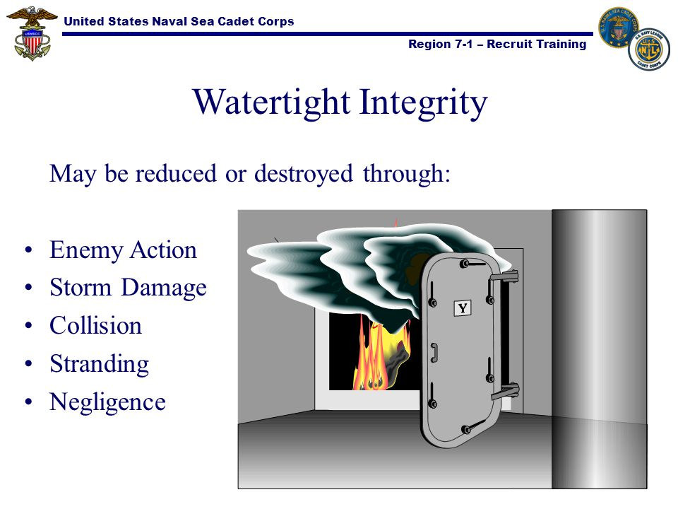 Watertight Integrity Enemy Action Storm Damage Collision Stranding