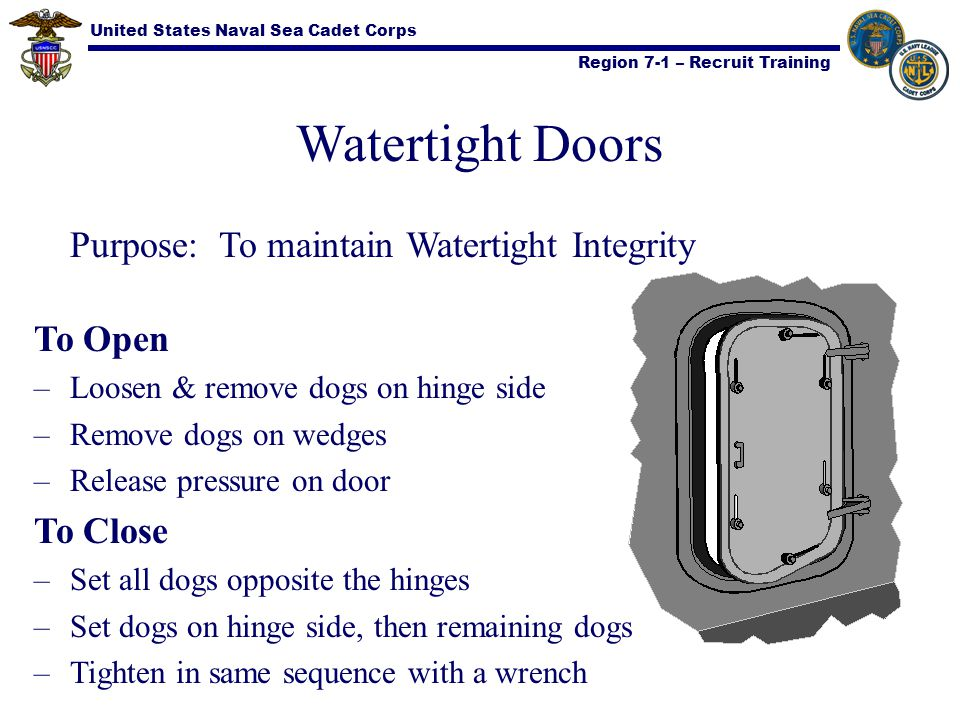 Watertight Doors To Open To Close Loosen & remove dogs on hinge side