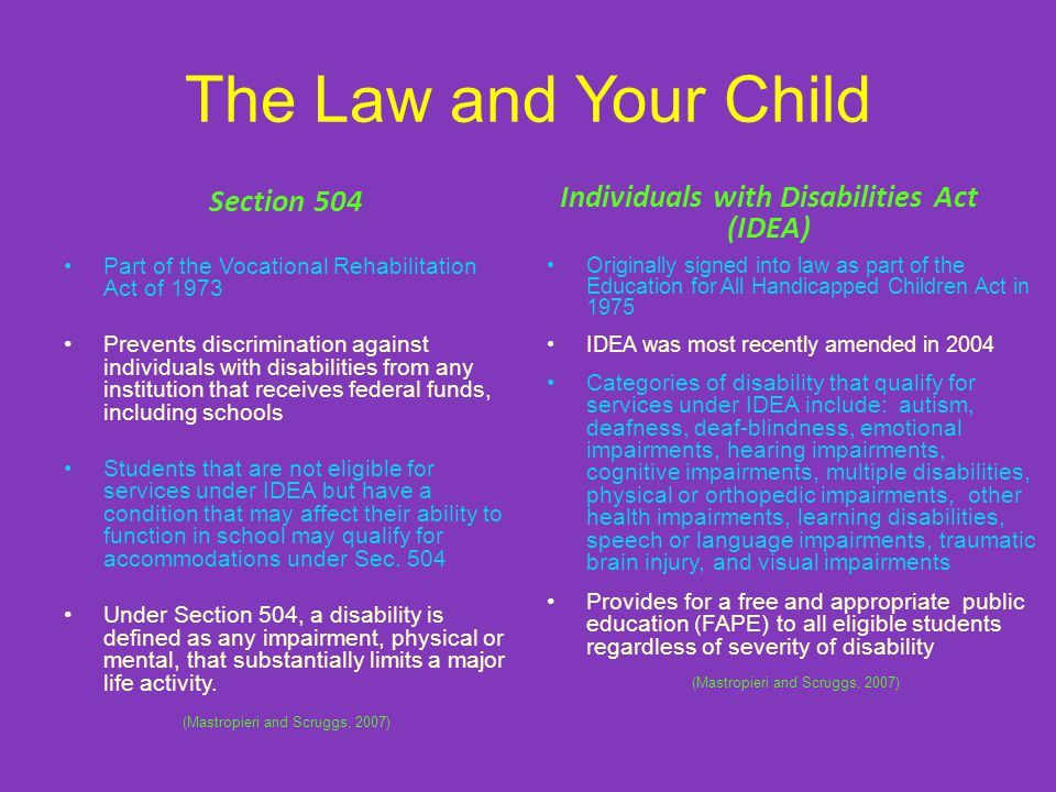 A introduction into individuals with disabilities act