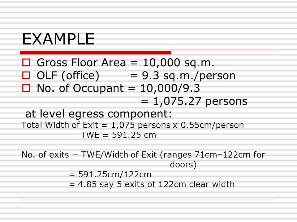 EXAMPLE Gross Floor Area = 10,000 sq.m.