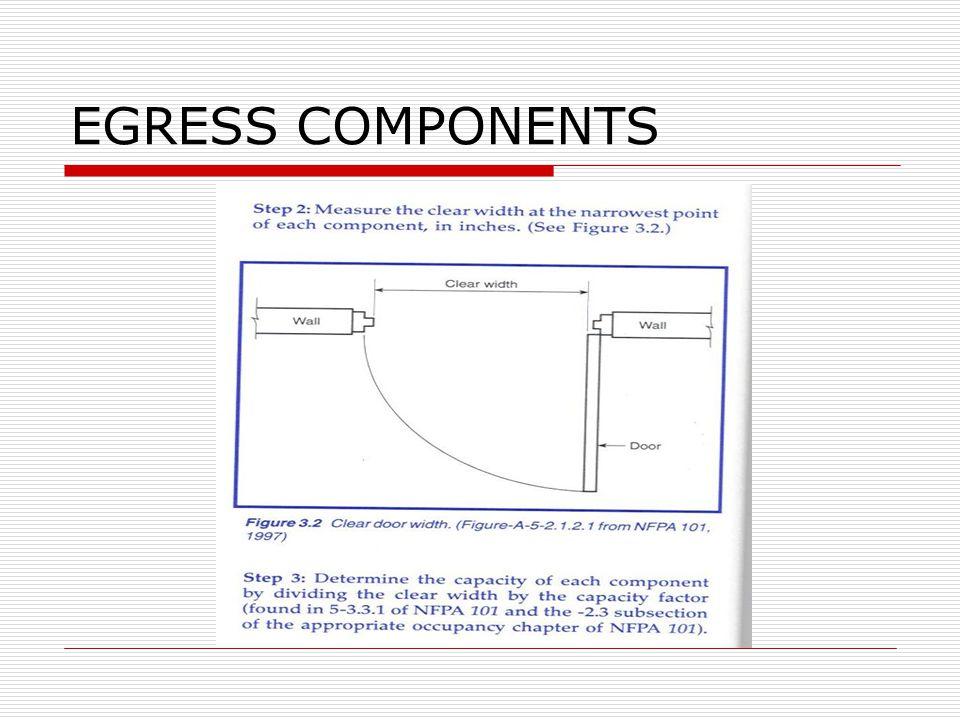 EGRESS COMPONENTS