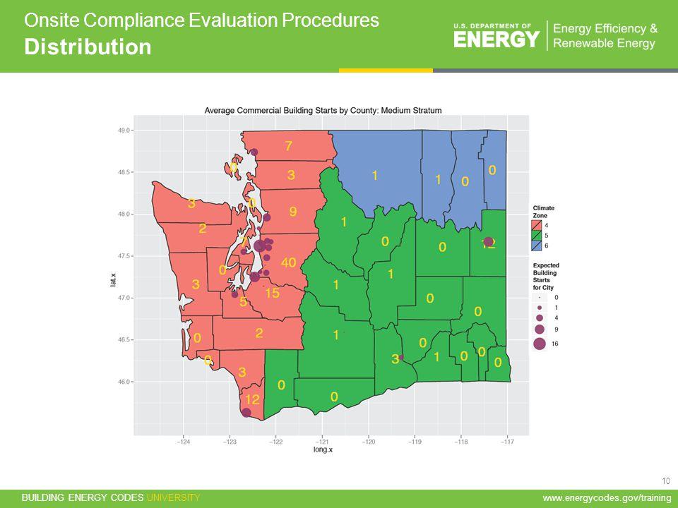 Onsite Compliance Evaluation Procedures Distribution