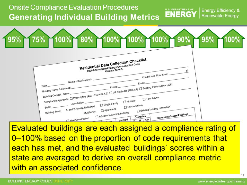 Onsite Compliance Evaluation Procedures Generating Individual Building Metrics