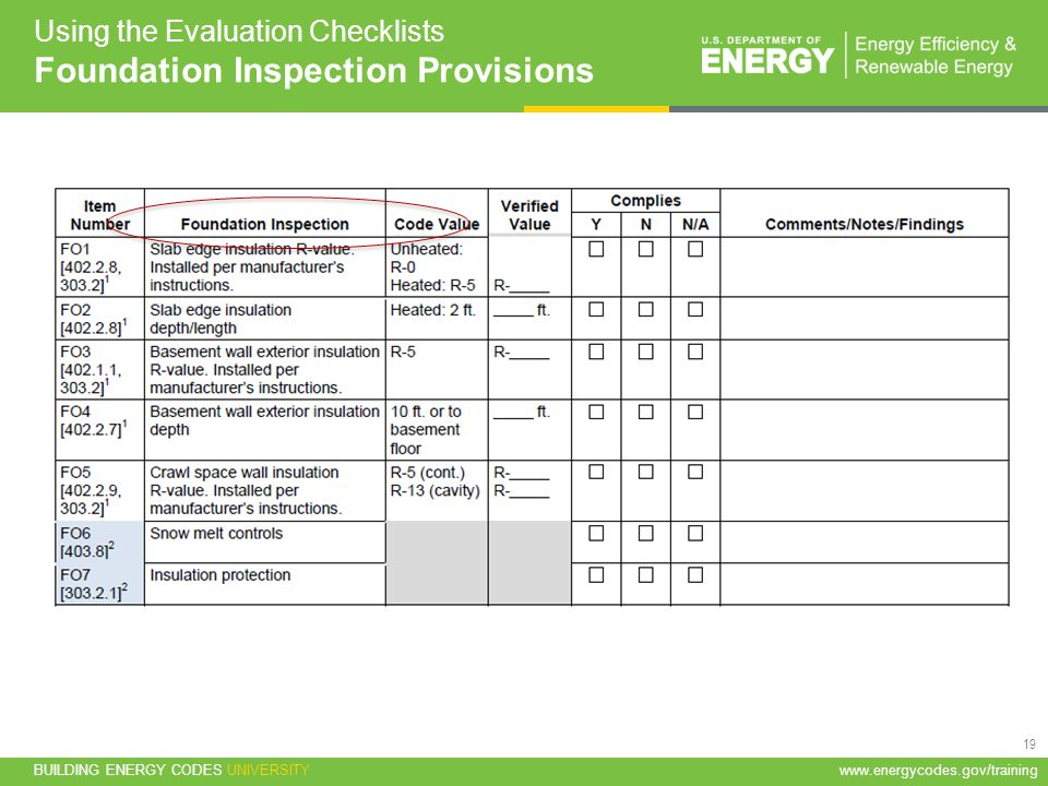 Foundation Inspection Provisions