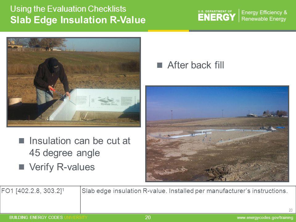 Slab Edge Insulation R-Value