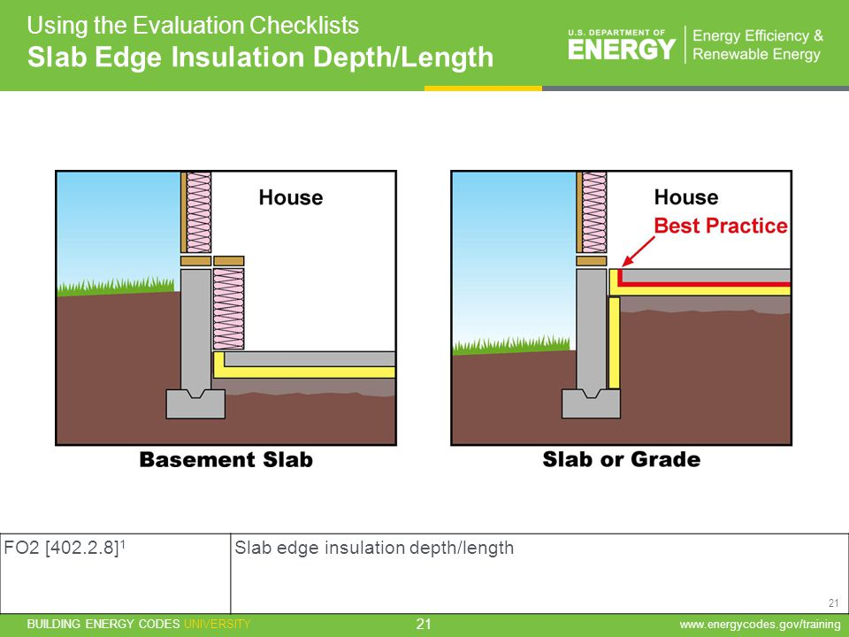 Slab Edge Insulation Depth/Length