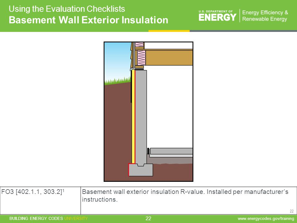 Basement Wall Exterior Insulation