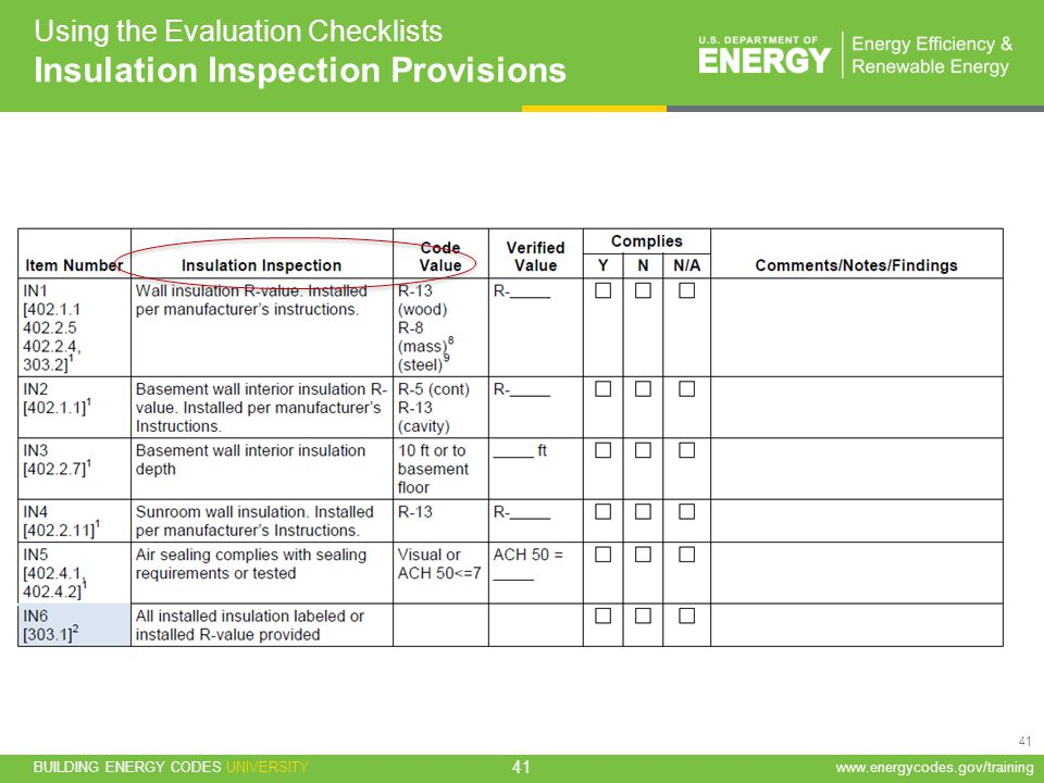 Insulation Inspection Provisions