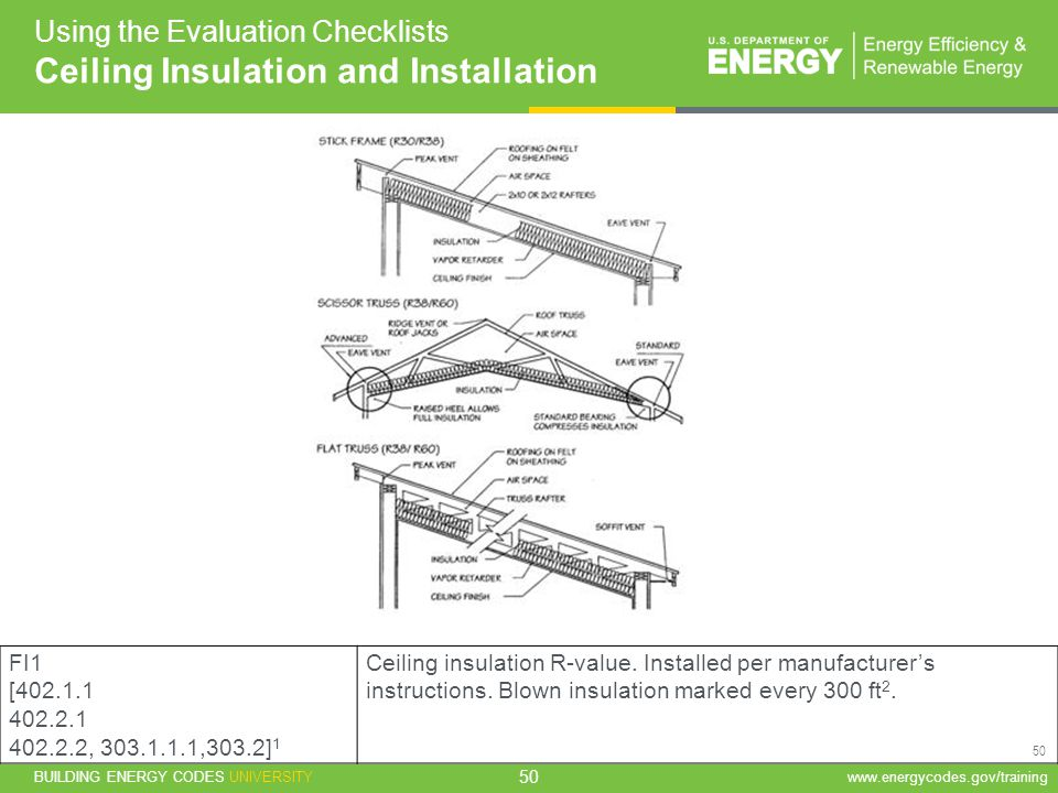 Ceiling Insulation and Installation