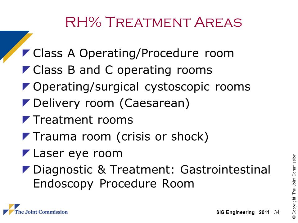 RH% Treatment Areas Class A Operating/Procedure room