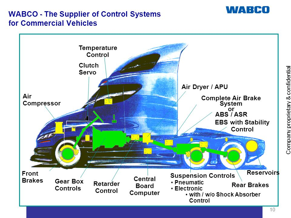 WABCO - The Supplier of Control Systems for Commercial Vehicles